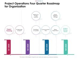 Project Operations Four Quarter Roadmap For Organization