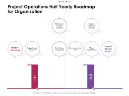 Project Operations Half Yearly Roadmap For Organization