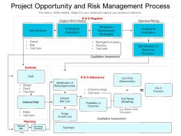 Project Opportunity And Risk Management Process