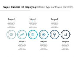 Project Outcome List Displaying Different Types Of Project Outcomes