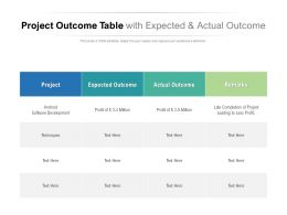 Project Outcome Table With Expected And Actual Outcome
