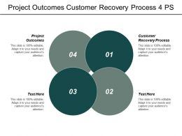 Project Outcomes Customer Recovery Process 4 P S Marketing Cpb