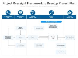Project Oversight Framework To Develop Project Plan