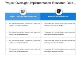 Project Oversight Implementation Research Data Collection Strategic Planning