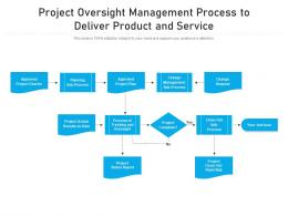 Project Oversight Management Process To Deliver Product And Service