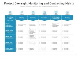 Project Oversight Monitoring And Controlling Matrix