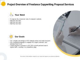 Project Overview Of Freelance Copywriting Proposal Services Ppt Icons