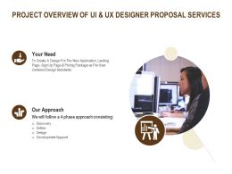Project Overview Of UI And UX Designer Proposal Services Ppt Powerpoint Presentation Professional