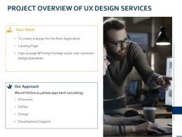 Project Overview Of UX Design Services Ppt Powerpoint Presentation File Vector