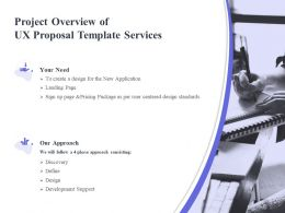 Project Overview Of UX Proposal Template Services Ppt Powerpoint Slide