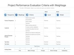 Project Performance Evaluation Criteria With Weightage