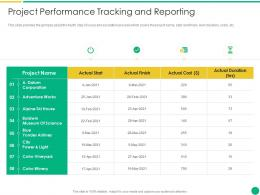 Project Performance Tracking And Reporting How To Escalate Project Risks Ppt Good