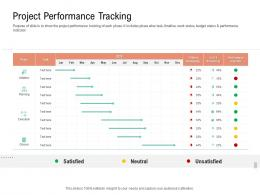 Project Performance Tracking Project Management Team Building Ppt Guidelines