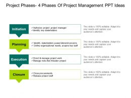 Project Phases 4 Phases Of Project Management Ppt Ideas