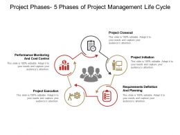 Project Phases 5 Phases Of Project Management Life Cycle Ppt Model