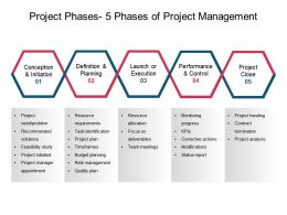 Project Phases 5 Phases Of Project Management Ppt Slide