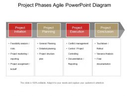 Project Phases Agile Powerpoint Diagram