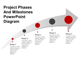 Project Phases And Milestones Powerpoint Diagram