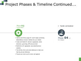 Project Phases And Timeline Continued Ppt File Example