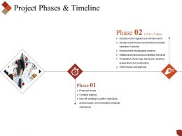 Project Phases And Timeline Powerpoint Slide Influencers