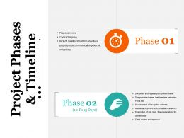 Project Phases And Timeline Ppt Examples