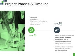 Project Phases And Timeline Ppt File Tips