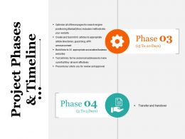 Project Phases And Timeline Ppt Samples