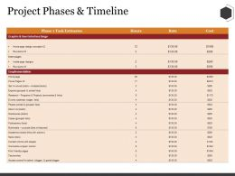 Project Phases And Timeline Ppt Summary Portfolio