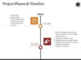 Project Phases And Timeline Ppt Summary Professional