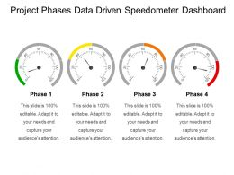 Project Phases Data Driven Speedometer Dashboard