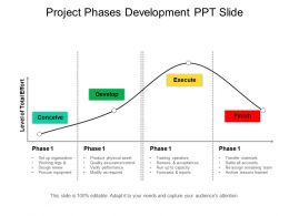 Project Phases Development Ppt Slide