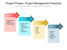 project_phases_project_management_flowchart_ppt_summary_Slide01