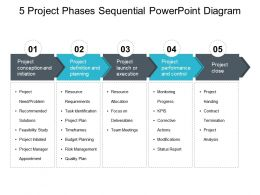 Project Phases Sequential Powerpoint Diagram