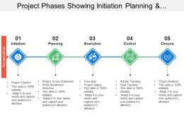 Project Phases Showing Initiation Planning And Execution With Project Scope And Analysis