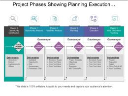 Project Phases Showing Planning Execution Tracking With Opportunity Analysis