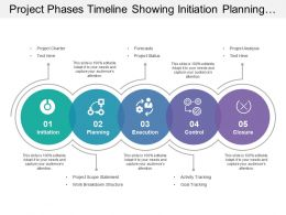 Project Phases Timeline Showing Initiation Planning And Execution With Project Scope And Analysis