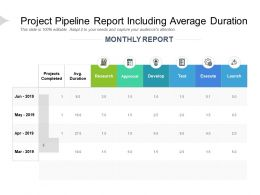 Project Pipeline Report Including Average Duration