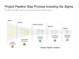 Project Pipeline Step Process Including Six Sigma