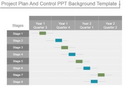 Project Plan And Control Ppt Background Template