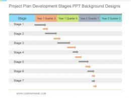 Project Plan Development Stages Ppt Background Designs