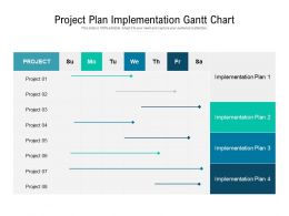 Project Plan Implementation Gantt Chart