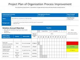 Project Plan Of Organization Process Improvement