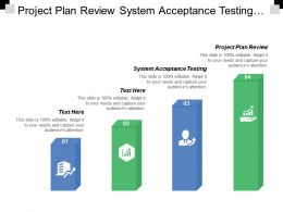 Project Plan Review System Acceptance Testing Operational Readiness Review