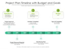 Project Plan Timeline With Budget And Goals