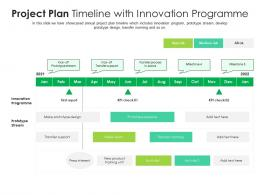 Project Plan Timeline With Innovation Programme