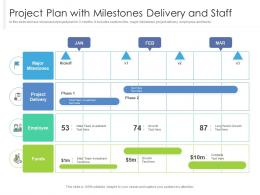 Project Plan With Milestones Delivery And Staff