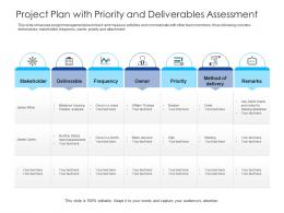 Project Plan With Priority And Deliverables Assessment