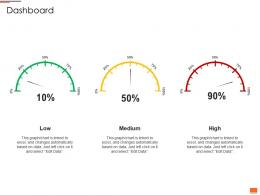 Project Planning And Governance Dashboard Ppt Powerpoint Presentation Icon Graphics