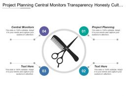 Project Planning Central Monitors Transparency Honesty Culture Recognition