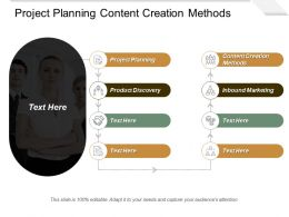 Project Planning Content Creation Methods Product Discovery Inbound Marketing Cpb